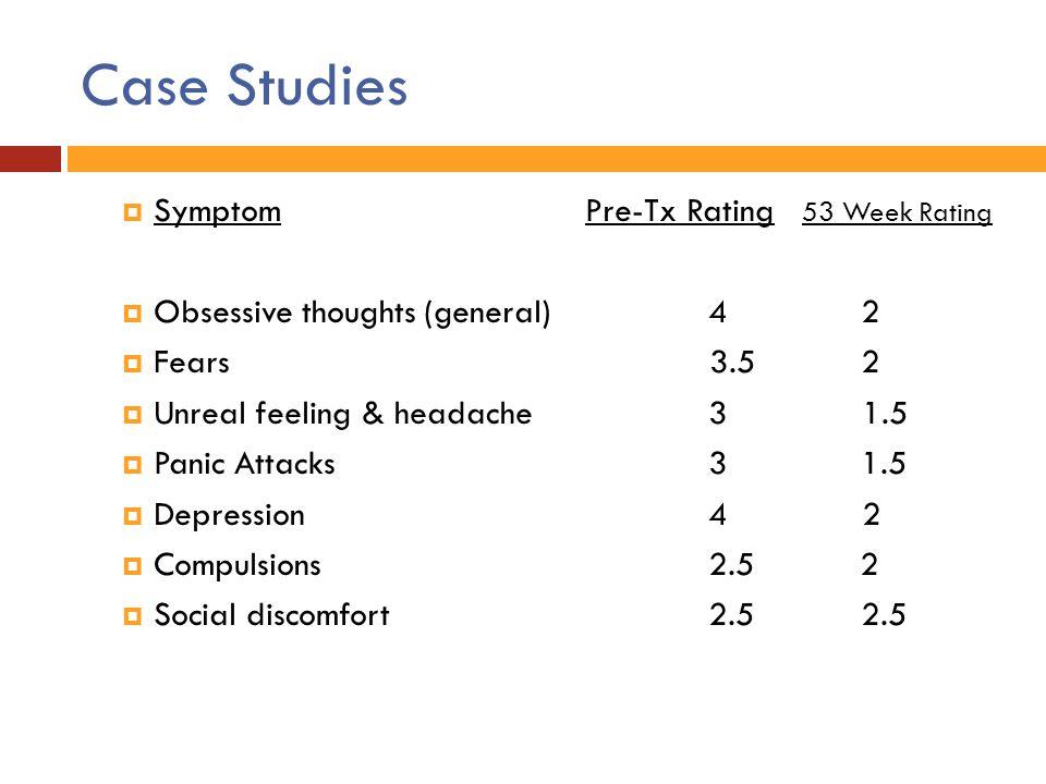 Case Studies Symptom Pre-Tx Rating 53 Week Rating