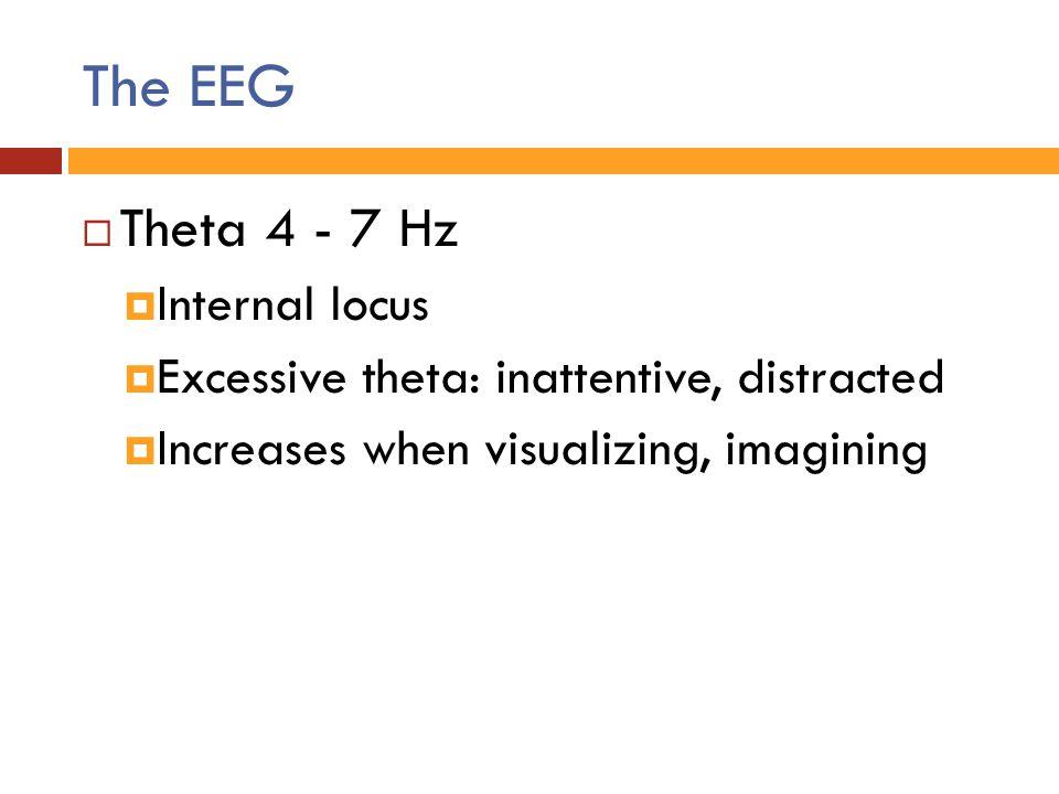 The EEG Theta 4 - 7 Hz Internal locus