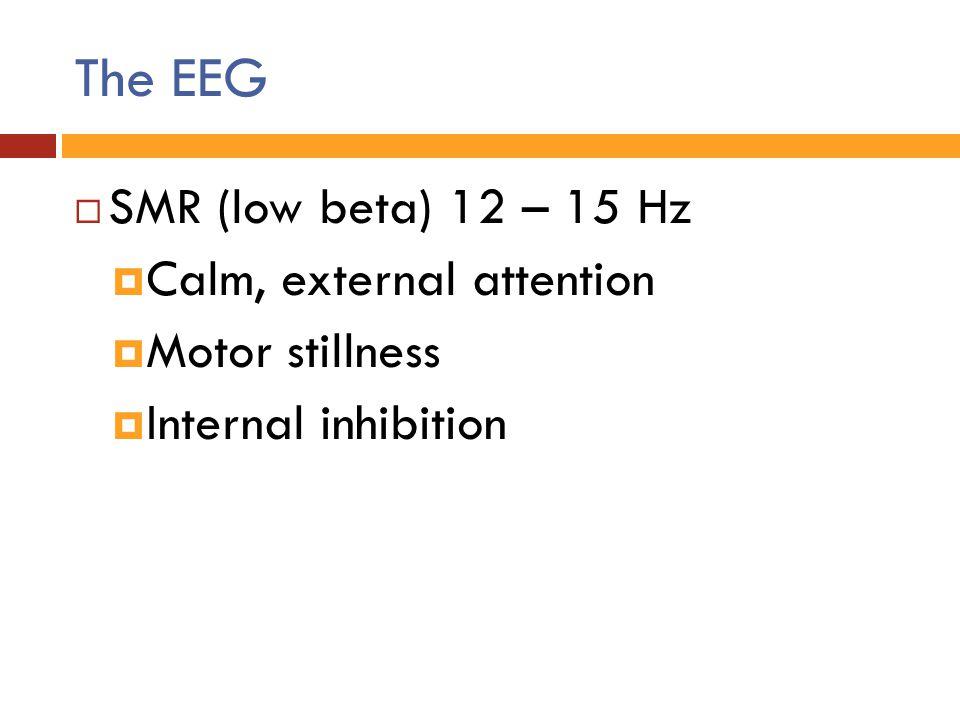 The EEG SMR (low beta) 12 – 15 Hz Calm, external attention