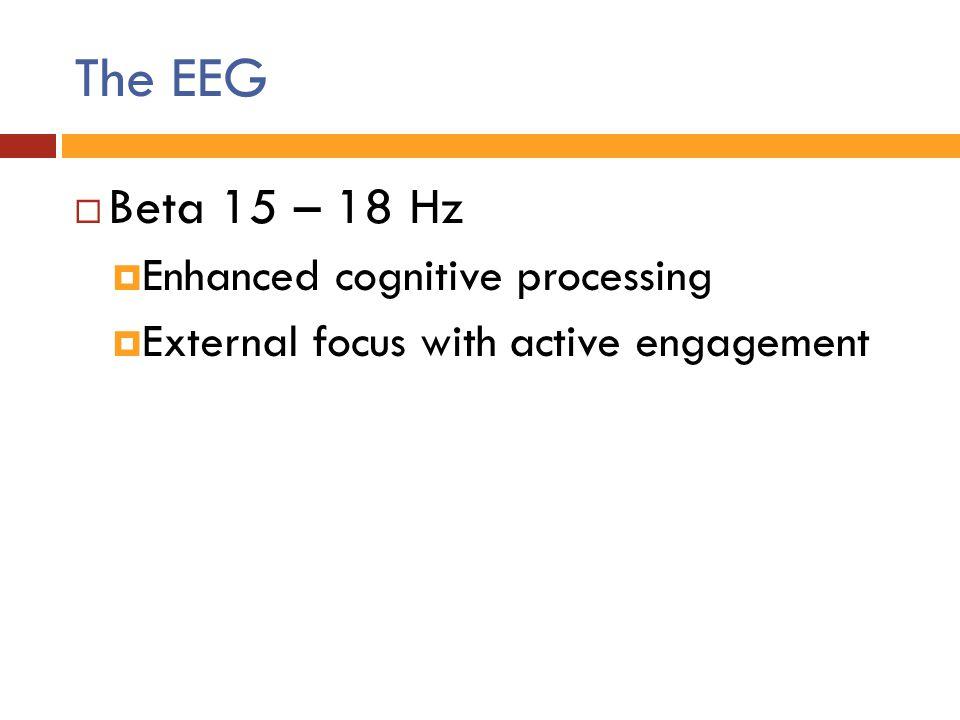The EEG Beta 15 – 18 Hz Enhanced cognitive processing