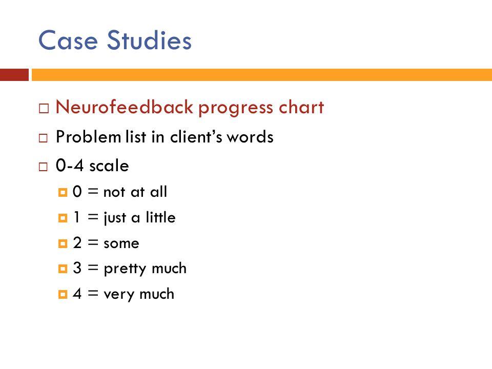 Case Studies Neurofeedback progress chart