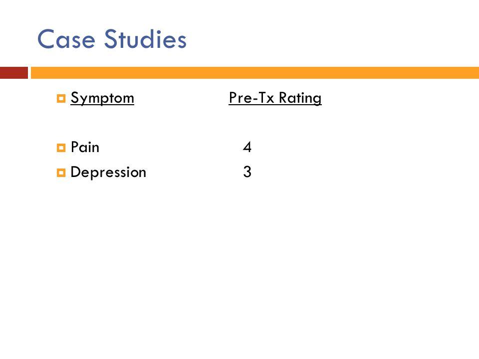 Case Studies Symptom Pre-Tx Rating Pain 4 Depression 3