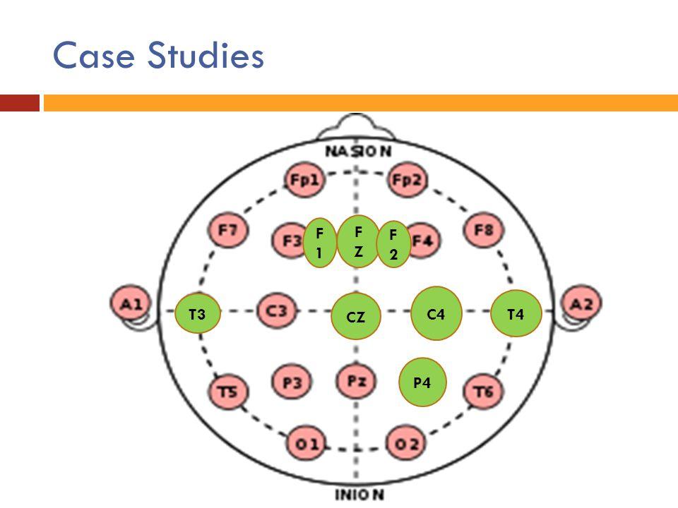 Case Studies F1 FZ F2 C4 T3 CZ T4 P4