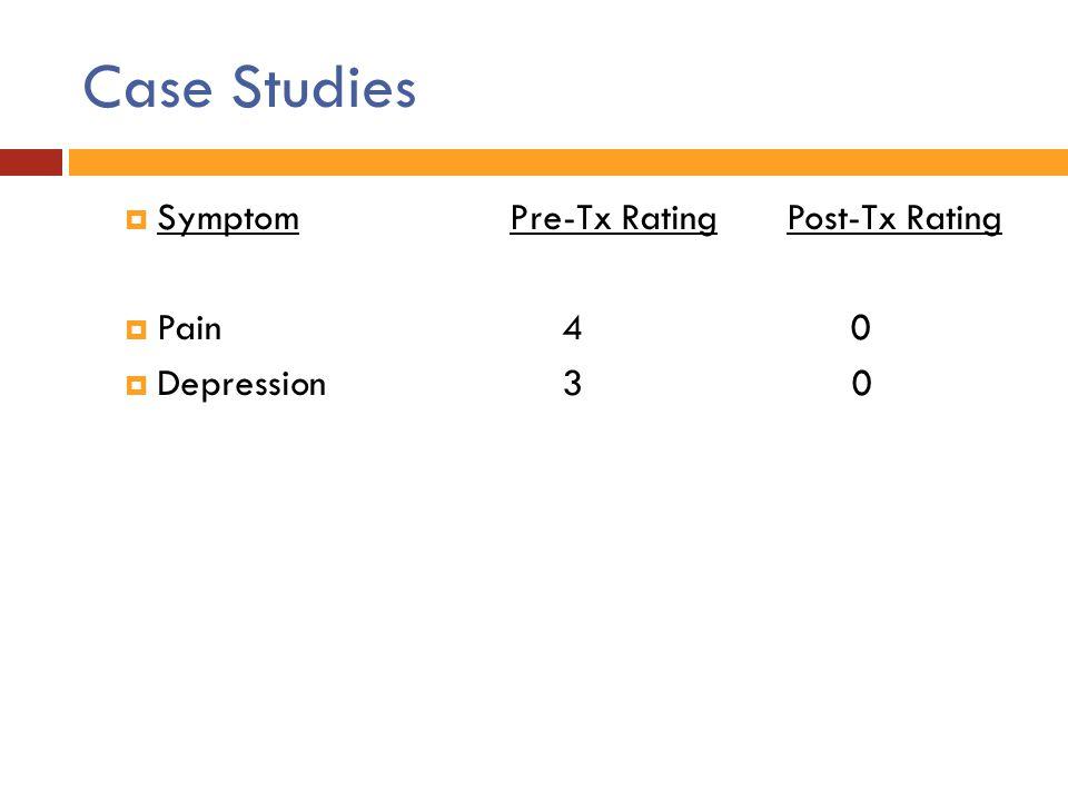 Case Studies Symptom Pre-Tx Rating Post-Tx Rating Pain 4 0