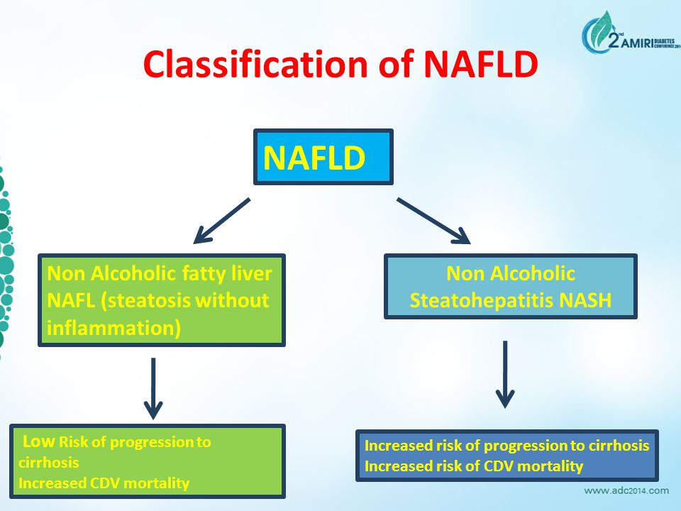 Classification of NAFLD