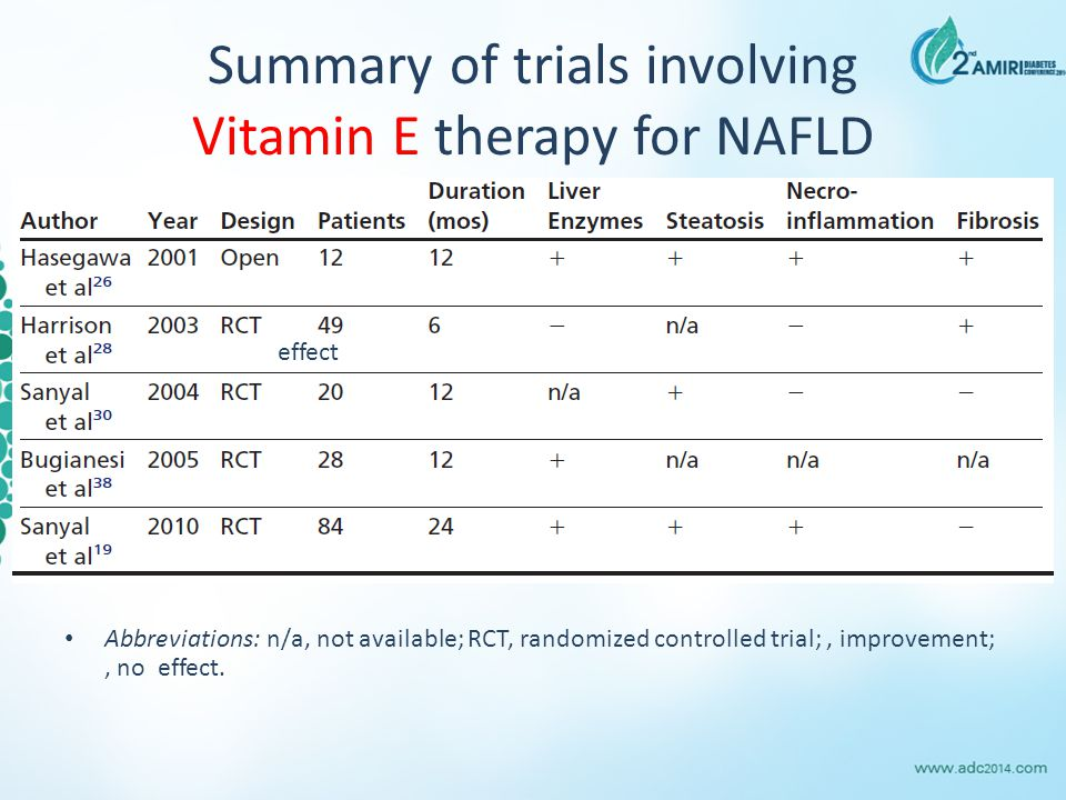 Summary of trials involving Vitamin E therapy for NAFLD