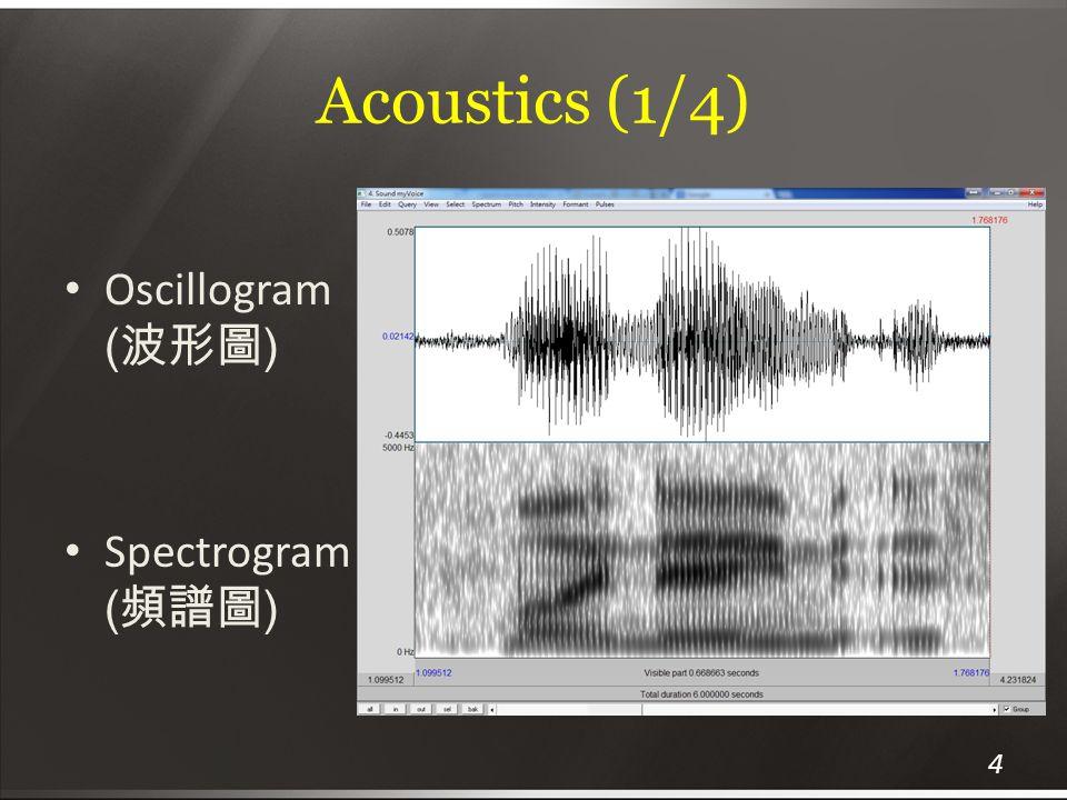 Acoustics (1/4) Oscillogram (波形圖) Spectrogram (頻譜圖)