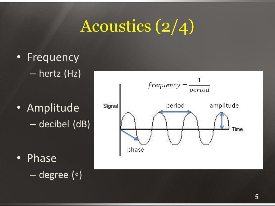 Acoustics (2/4) Frequency Amplitude Phase hertz (Hz) decibel (dB)