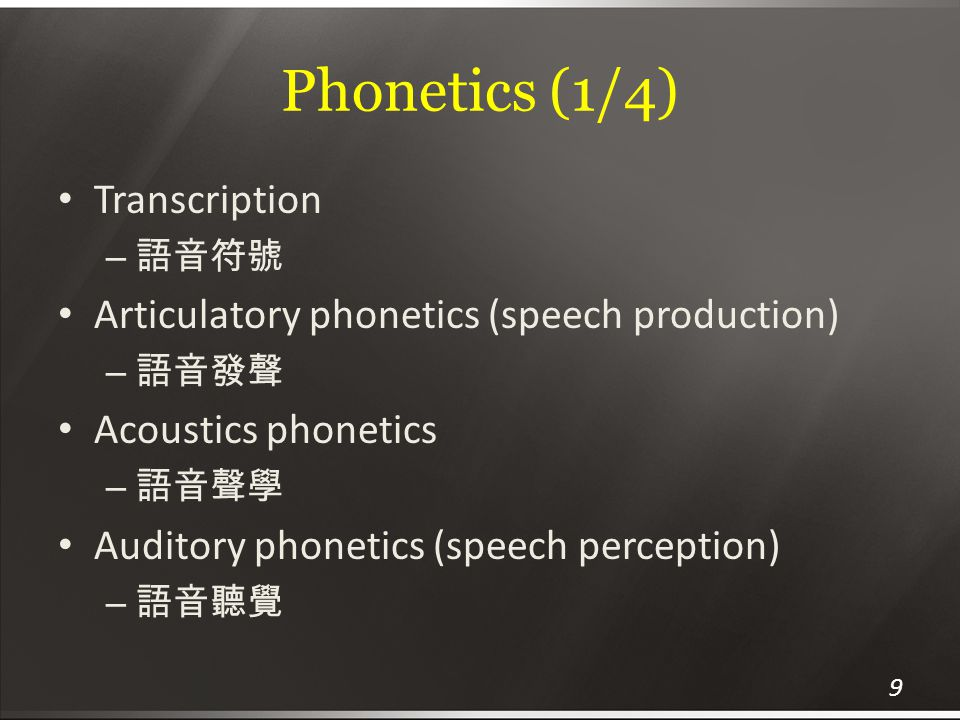 Phonetics (1/4) Transcription