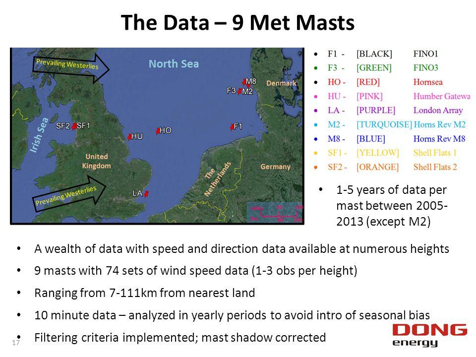 The Data – 9 Met Masts Prevailing Westerlies. 1-5 years of data per mast between 2005-2013 (except M2)