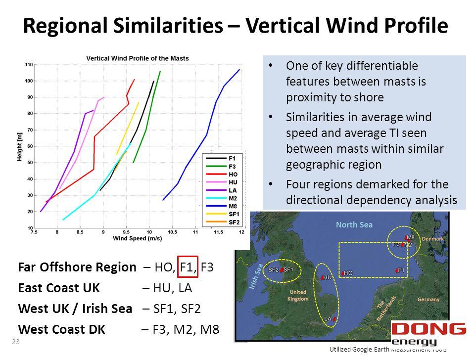 Regional Similarities – Vertical Wind Profile
