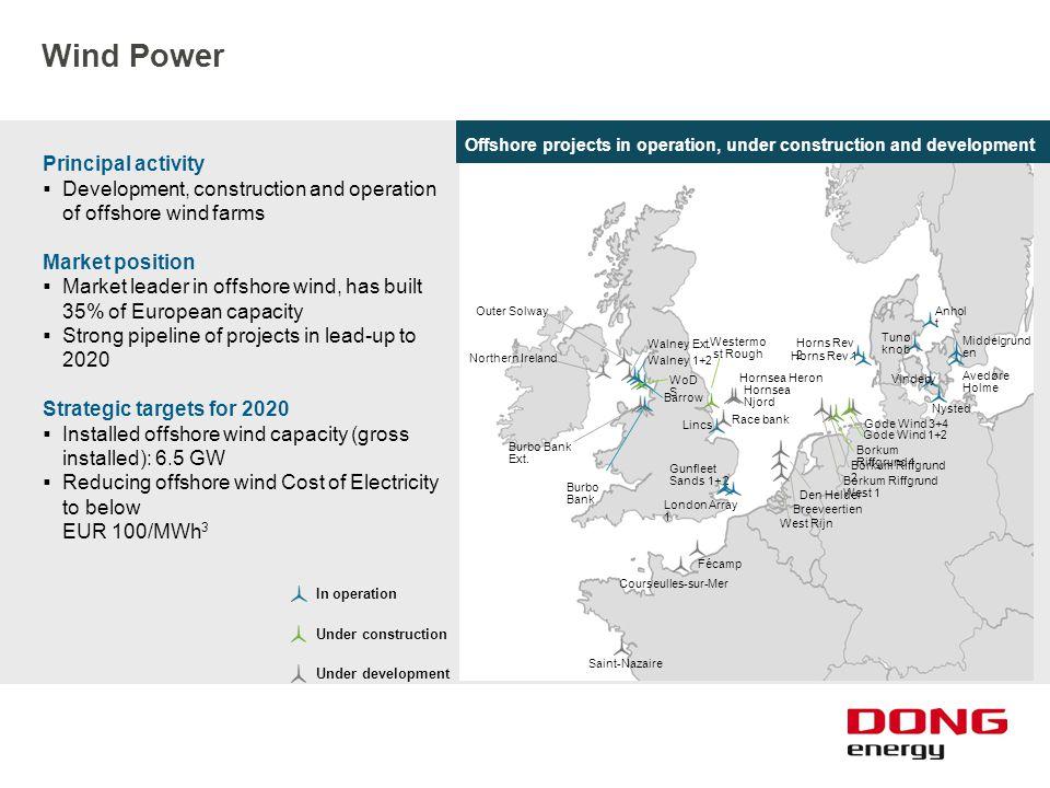 Wind Power Principal activity