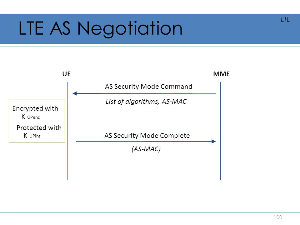 LTE AS Negotiation UE MME AS Security Mode Command