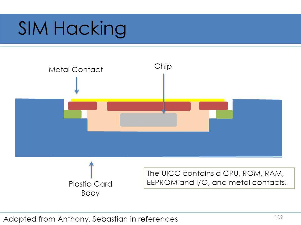 SIM Hacking Chip Metal Contact