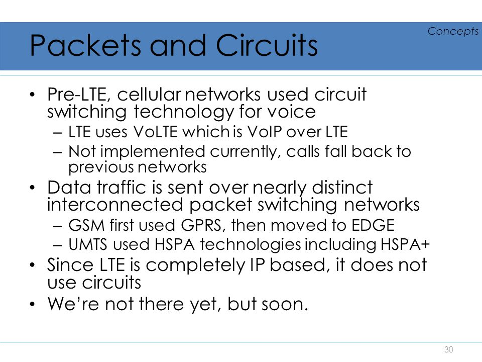 Packets and Circuits Concepts. Pre-LTE, cellular networks used circuit switching technology for voice.