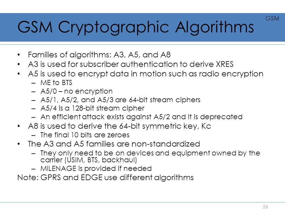 GSM Cryptographic Algorithms