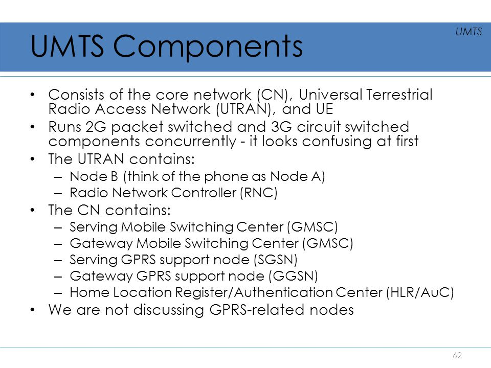 UMTS Components UMTS. Consists of the core network (CN), Universal Terrestrial Radio Access Network (UTRAN), and UE.