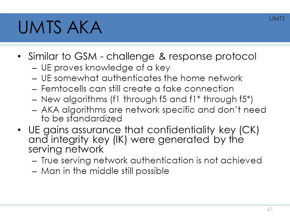 UMTS AKA Similar to GSM - challenge & response protocol