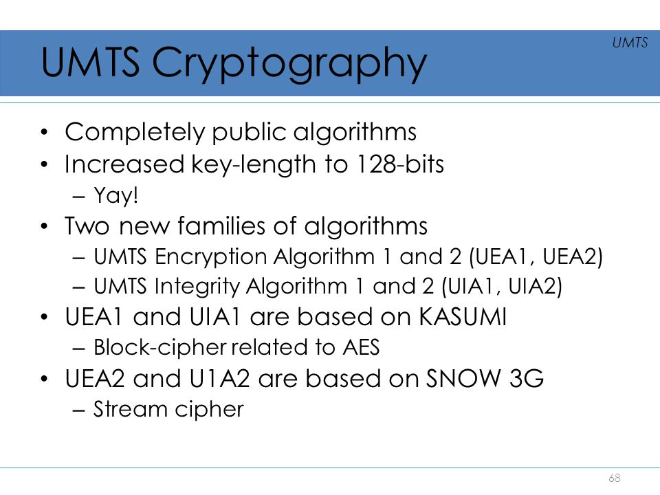 UMTS Cryptography Completely public algorithms