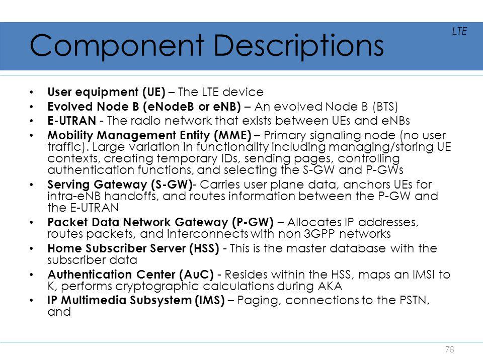 Component Descriptions