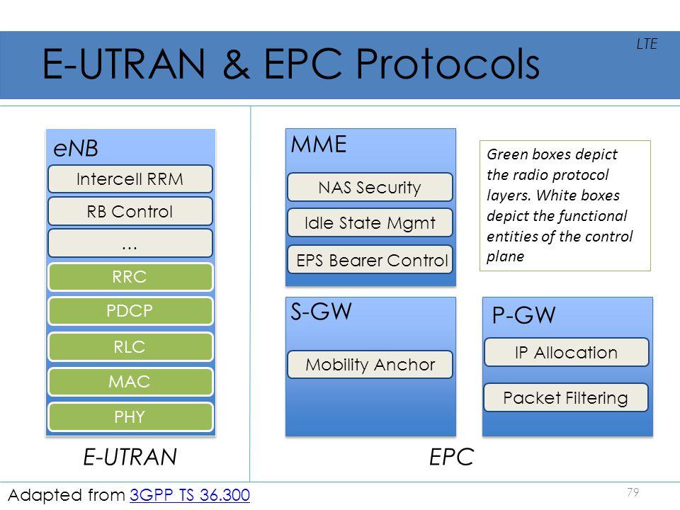 E-UTRAN & EPC Protocols