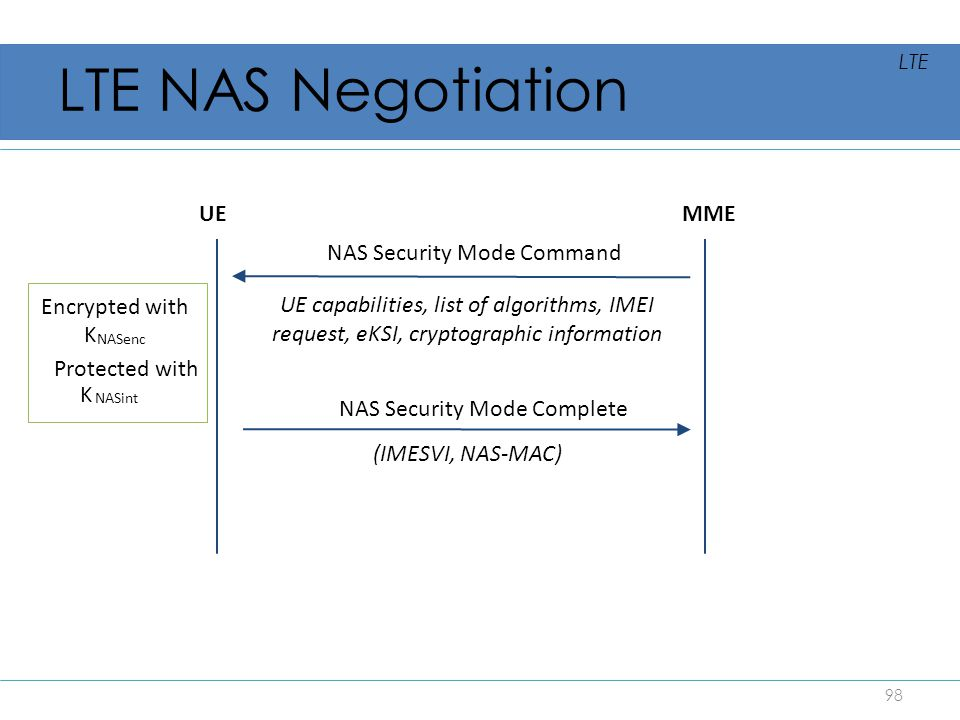 LTE NAS Negotiation UE MME NAS Security Mode Command Encrypted with