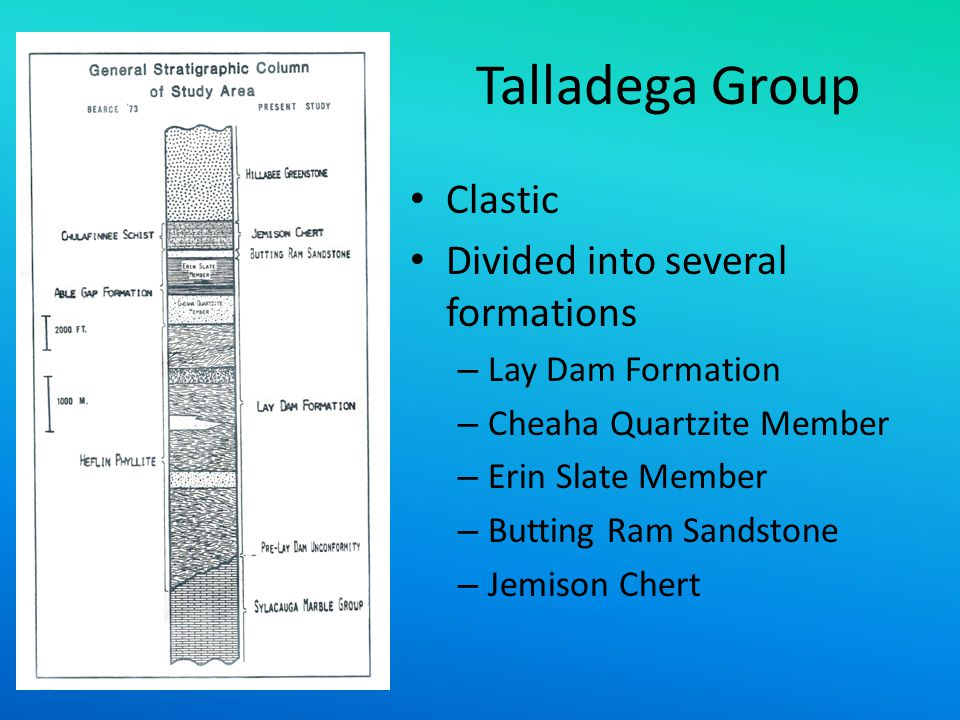 Talladega Group Clastic Divided into several formations