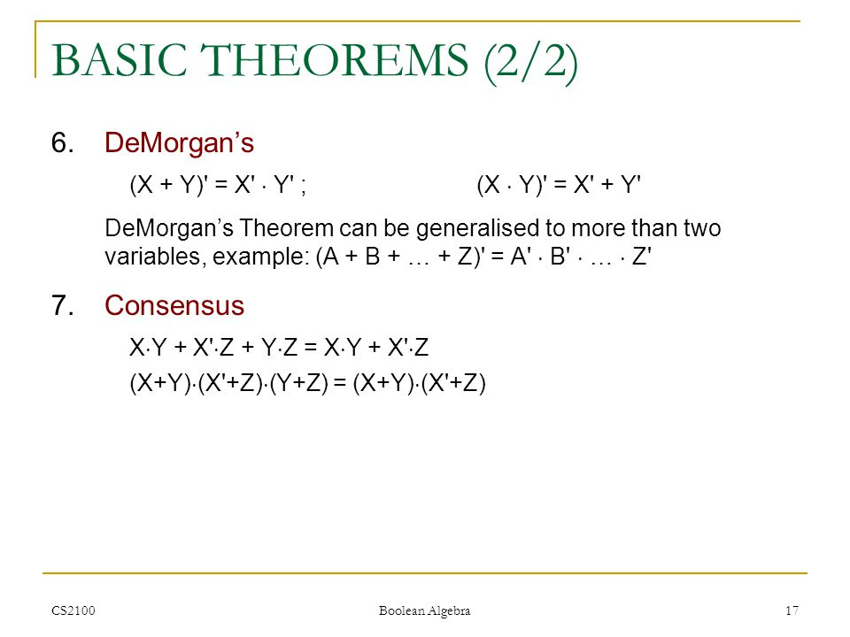 BASIC THEOREMS (2/2) DeMorgan's