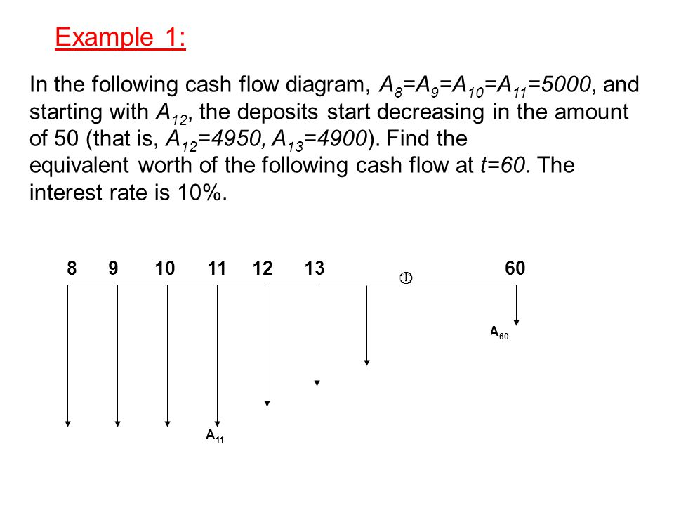 example 1 in the following cash flow diagram a8 a9 a10 a11 5000 rh slideplayer com cash flow diagram example cash flow diagram word
