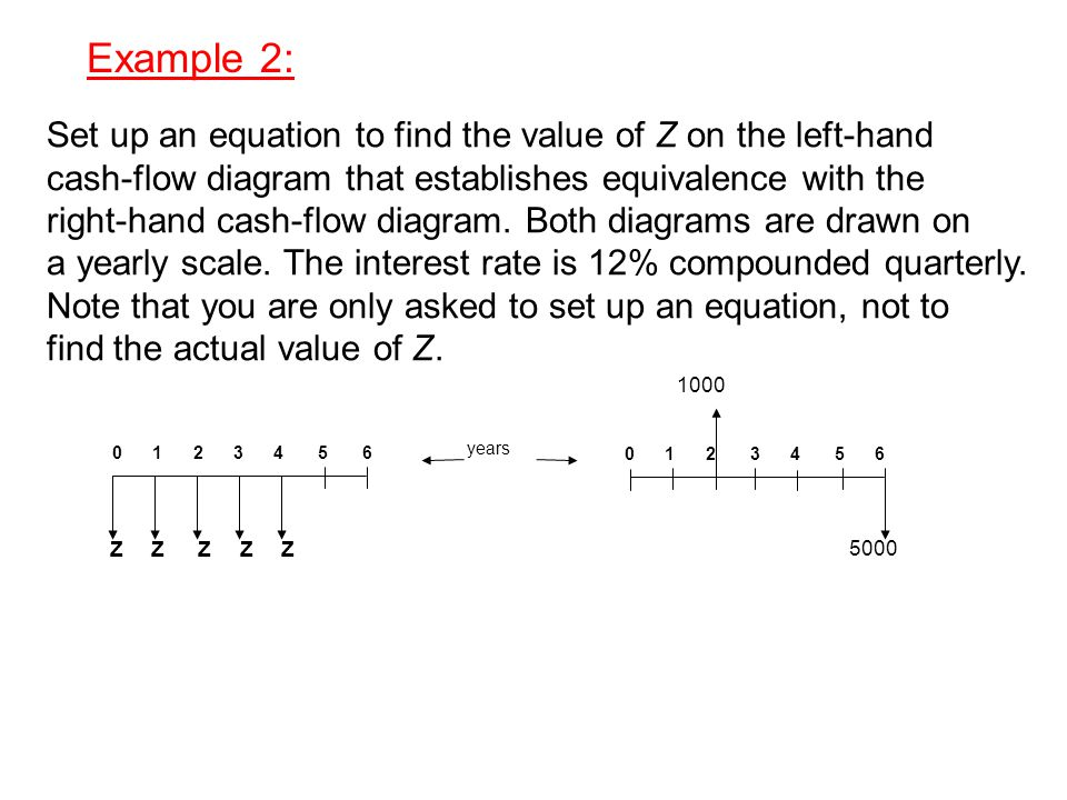Example 2: Set up an equation to find the value of Z on the left-hand
