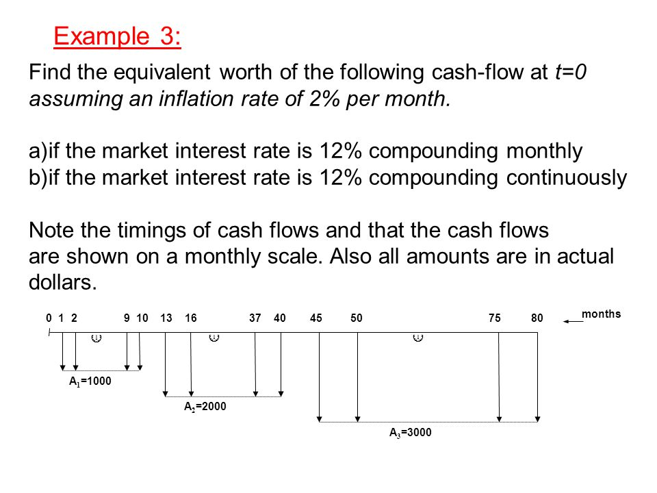 Example 3: Find the equivalent worth of the following cash-flow at t=0