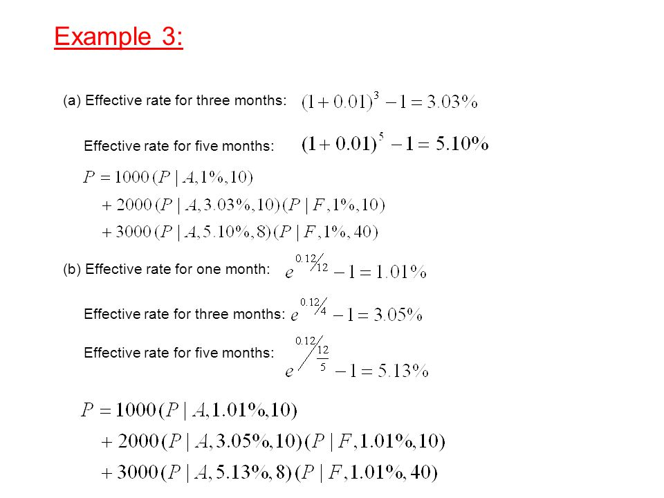 Example 3: (a) Effective rate for three months: