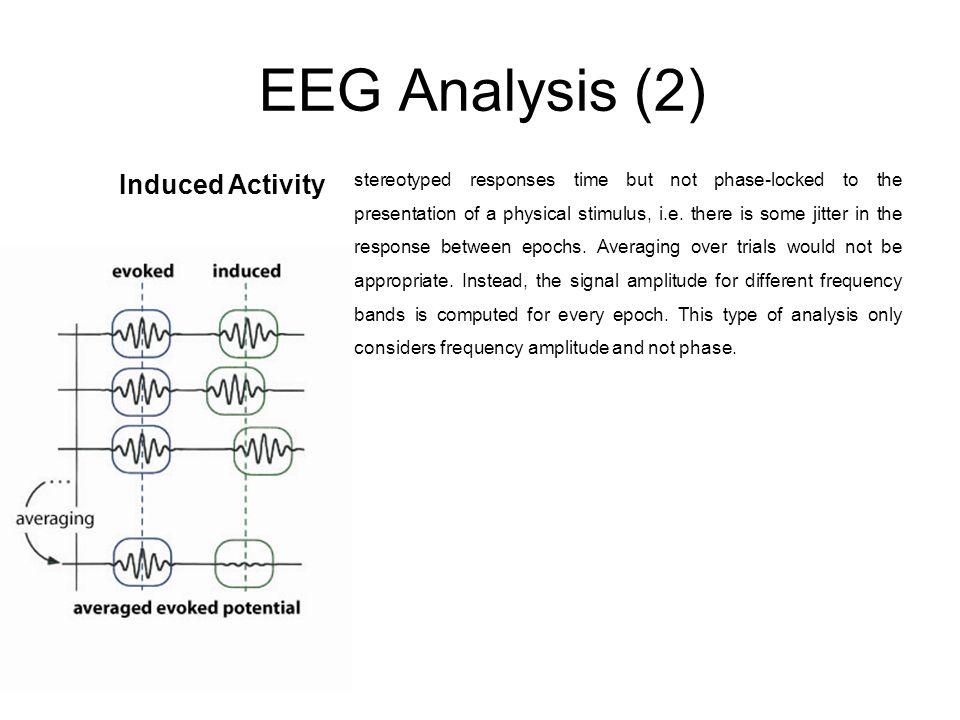 EEG Analysis (2) Induced Activity