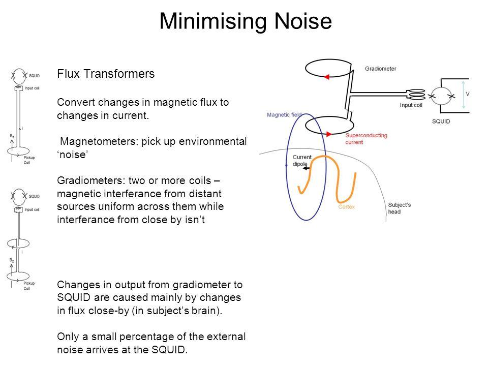 Minimising Noise Flux Transformers