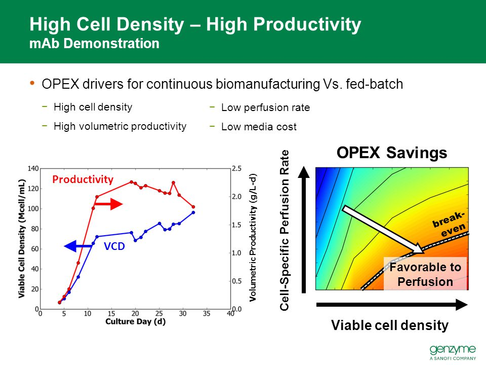 High Cell Density – High Productivity mAb Demonstration