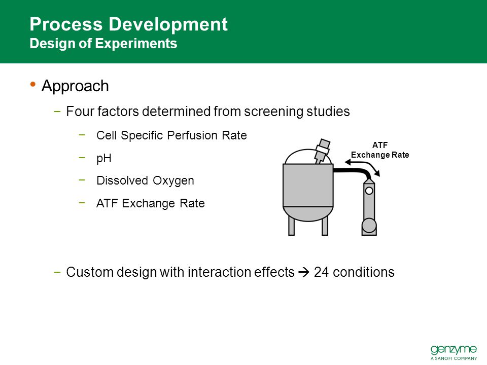 Process Development Design of Experiments