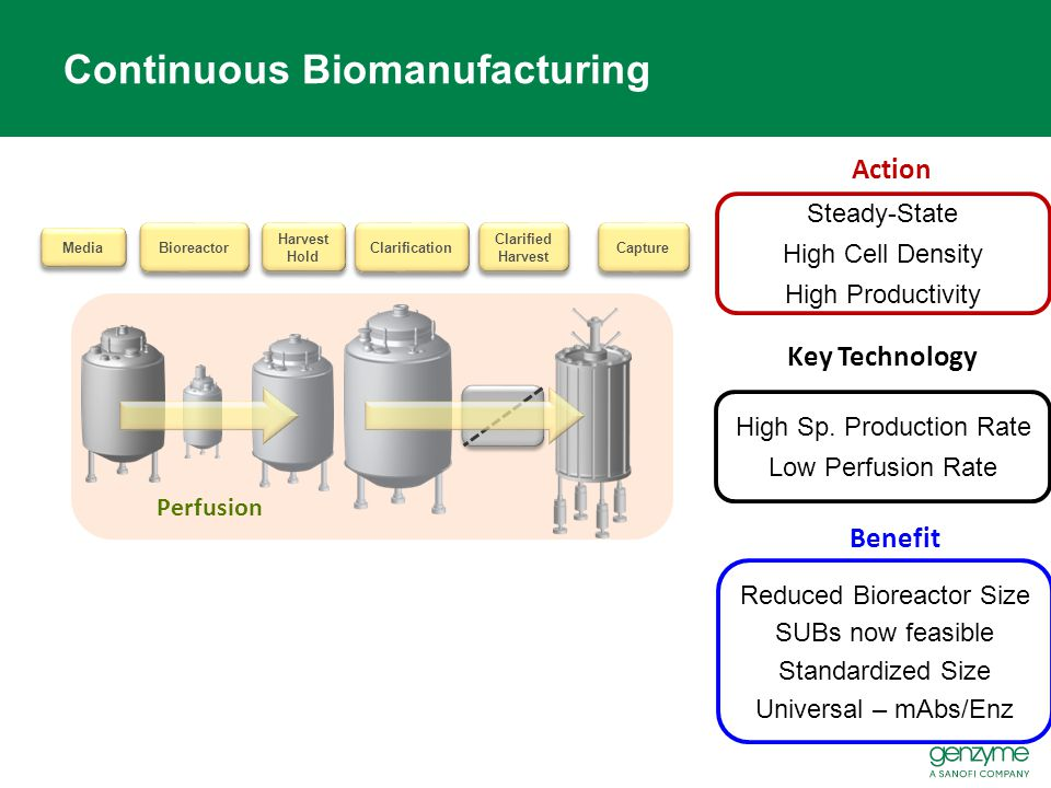 Continuous Biomanufacturing