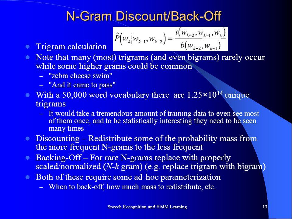 N-Gram Discount/Back-Off