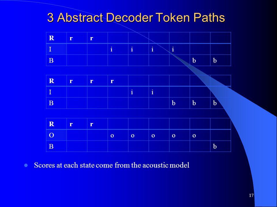 3 Abstract Decoder Token Paths