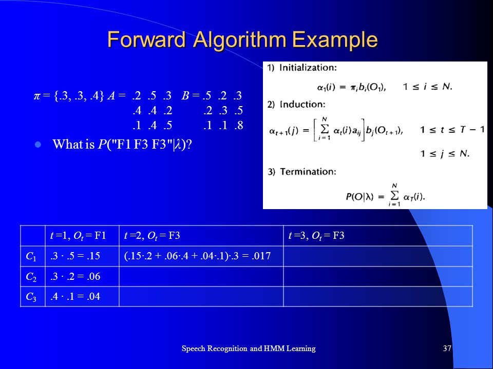 Forward Algorithm Example