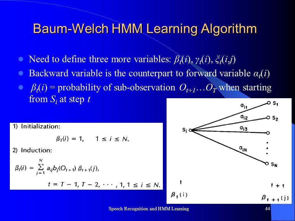 Baum-Welch HMM Learning Algorithm
