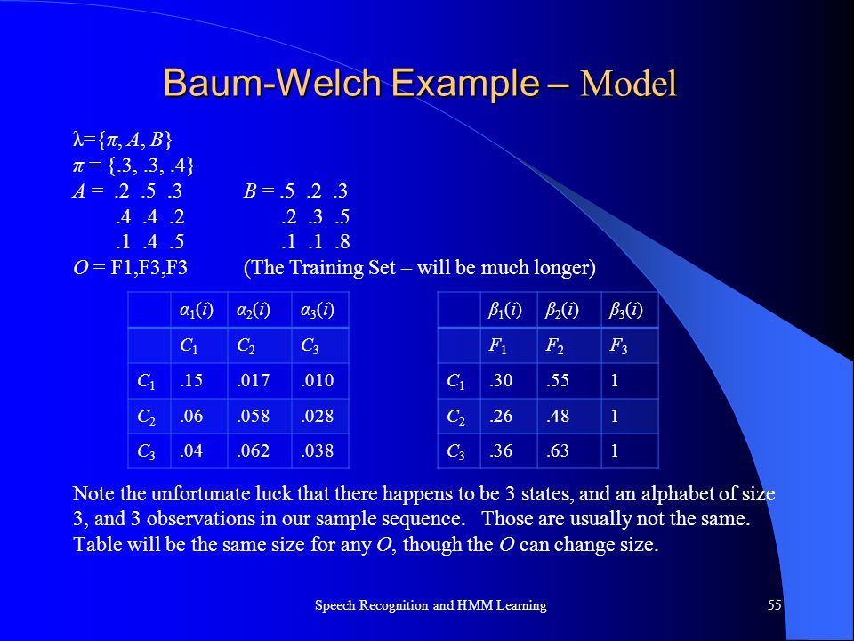 Baum-Welch Example – Model