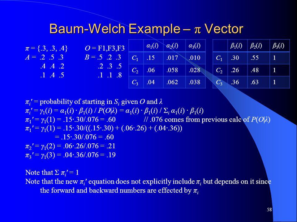 Baum-Welch Example – π Vector