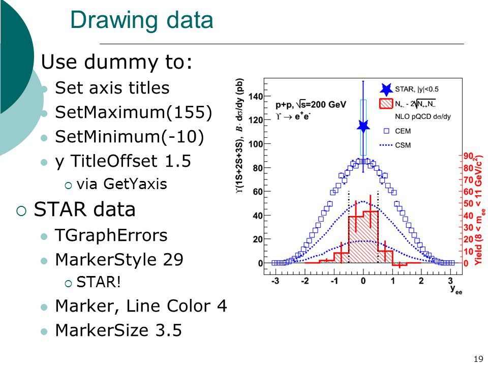 Drawing data Use dummy to: STAR data Set axis titles SetMaximum(155)