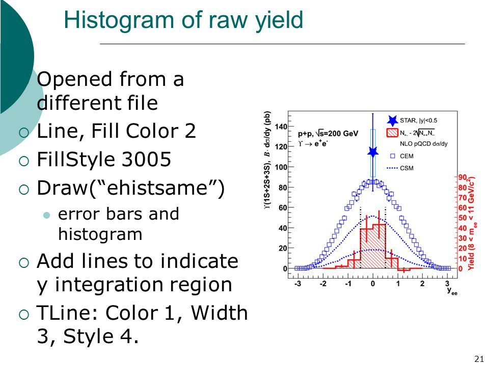Histogram of raw yield Opened from a different file Line, Fill Color 2