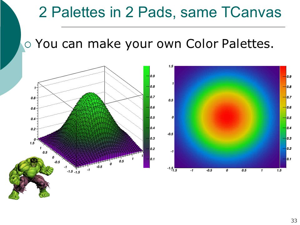 2 Palettes in 2 Pads, same TCanvas