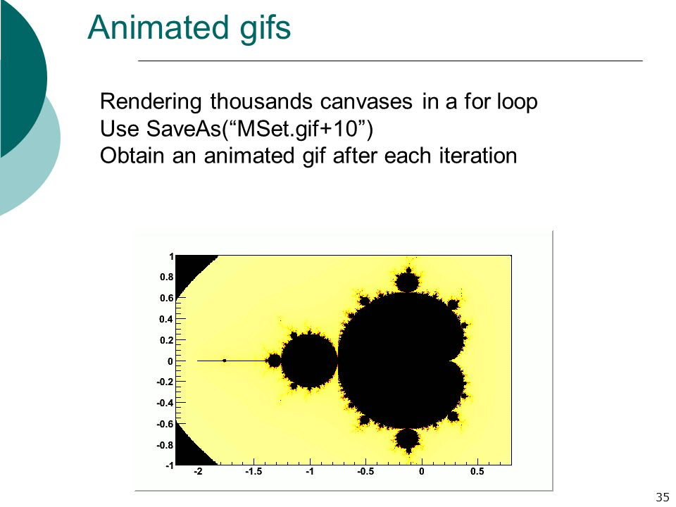 Animated gifs Rendering thousands canvases in a for loop