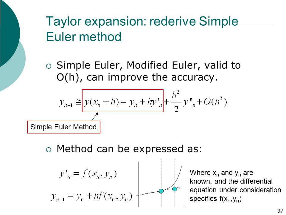 Taylor expansion: rederive Simple Euler method