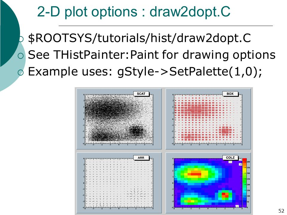 2-D plot options : draw2dopt.C