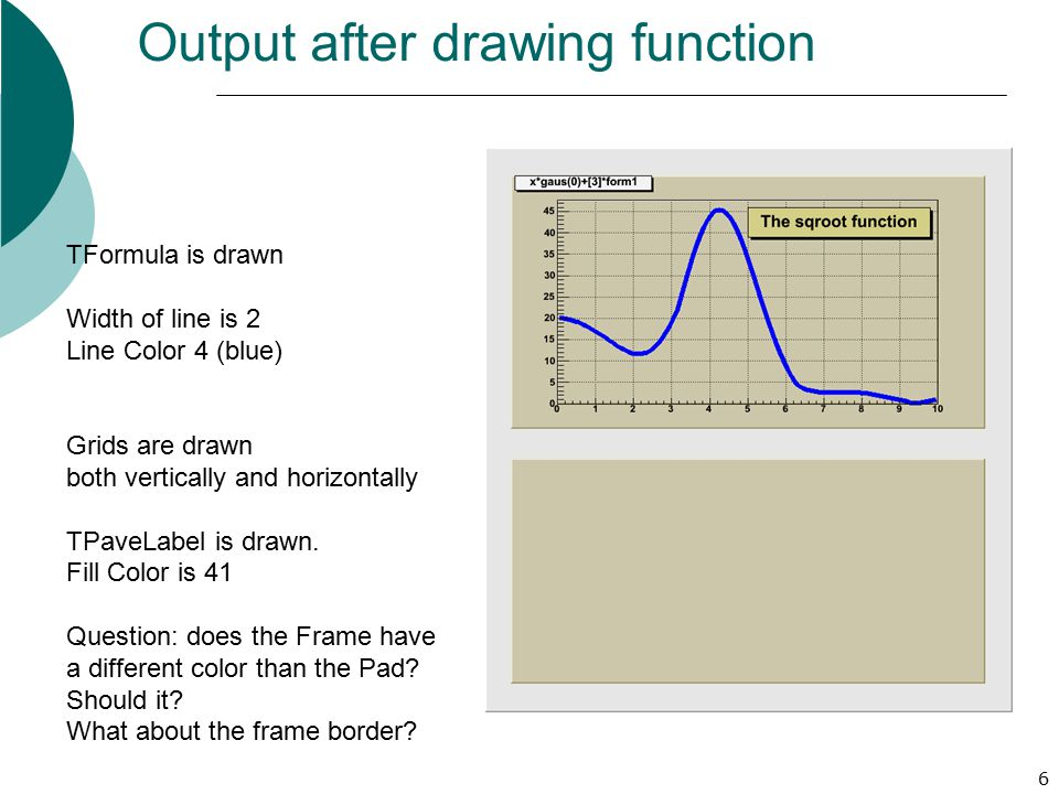 Output after drawing function